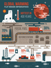 Global warming infographics