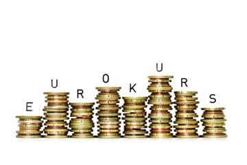 Eurokurs