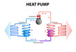 Heat pump. Cooling System - 67925889