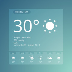Weather forecast widgets template. Vector illustration
