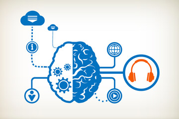 Headphones and abstract human brain