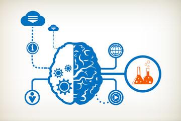 Laboratory flask and abstract human brain