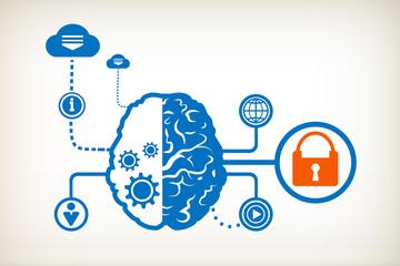 Lock and abstract human brain