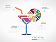 Cocktail concept infographic template with glass