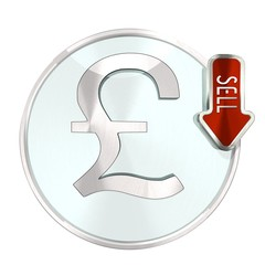 United Kingdom Pound sign with sell analysis
