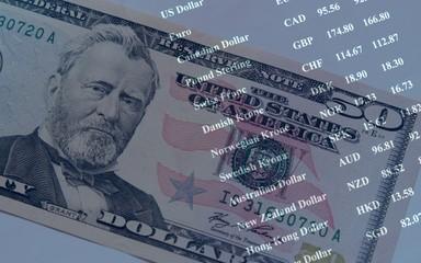 為替レートと紙幣