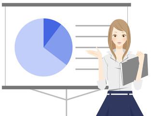 プロジェクターで資料を説明する女性