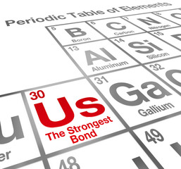 Us Strongest Bond Periodic Table Elements Partnership Teamwork