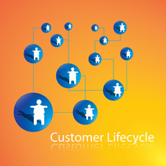 customer lifecycle concept chart illustration