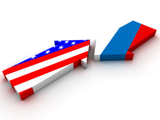 Confrontation between Russia and USA