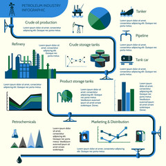 Oil production infographics