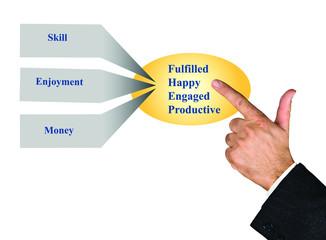How to do employee happy