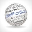 Sphère Qualification