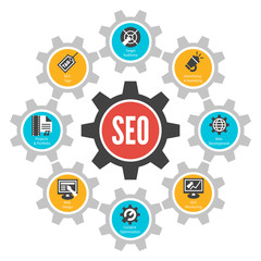 SEO internet technology concept. Infographic design