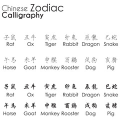 The character of Chinese Animal Zodiac in Chinese Calligraphy