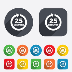 Every 25 minutes sign icon. Full rotation arrow.