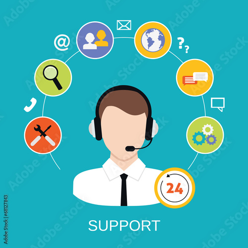 Customer Support Service - 68127843