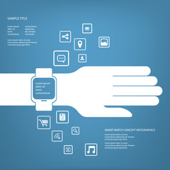 Smart watch concept infographics