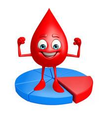 Blood Drop Character with circular graph