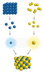 ion crystal formation
