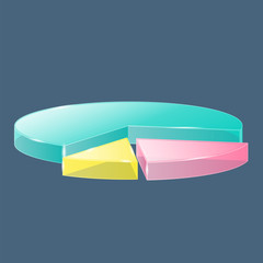 Color 3D glass pie chart