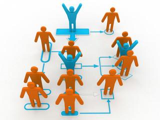 3d business man perspective view of organizational chart
