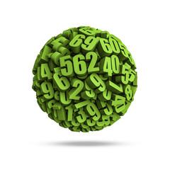 Numbers sphere
