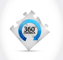 puzzle pieces 360 feedback cycle illustration