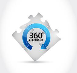 puzzle pieces 360 feedback cycle illustration