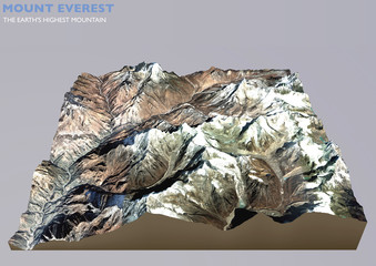 Everest. Montagne Himalaya