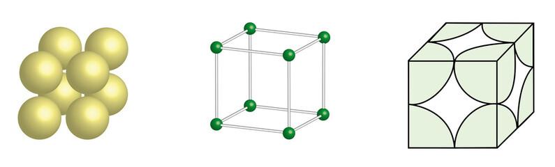 cubic primitive crystal lattice unit cell