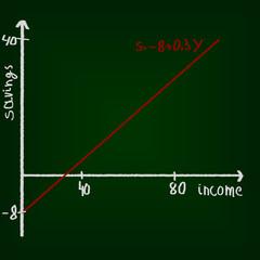 Economics chart, drawing on chalkboard. Education concept.