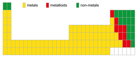 so many metals in chemistry