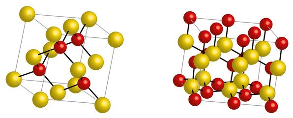ZnS polymorphy - crystal lattice