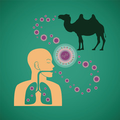 Vector concept of man and animal respiratory virus