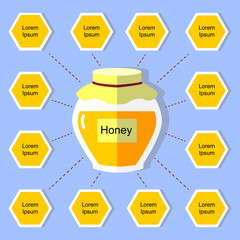 Honey infographics