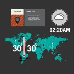 Map Weather widgets template