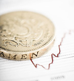 One pound coin on fluctuating graph. Rate of the pound sterling