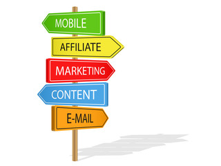 MARKETING Signposts (mobile affiliate content e-mail)