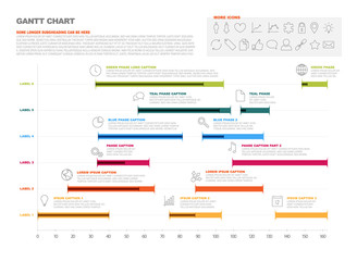 Gantt project production timeline graph