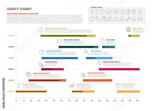 Obraz ptno projekt wykres gantta produkcja osi czasu wally24 efekty ccuart Image collections