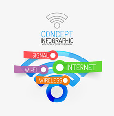 Vector wifi infographic concept