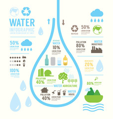 Infographic water eco annual report template design . concept
