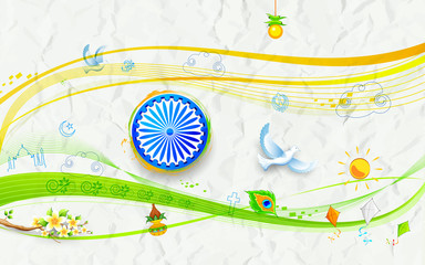 Background for India's freedom