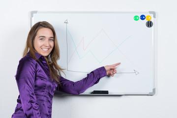 Frau zeigt mit ihrem Finger auf eine Tafel