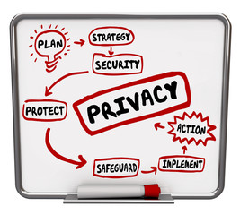 Privacy Safety Security Strategy Flowchart Diagram
