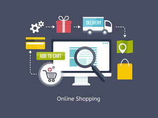 Online Shopping process infographic