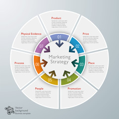 Infographic ( Marketing Strategy )