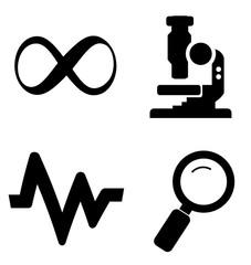 Scientific Symbols