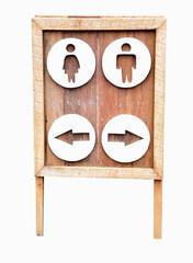 Toilet woodboard